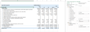 Power Query, PowerPivot a Power BI