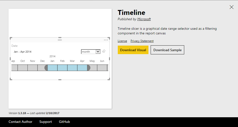 Timeline power bi custom visuals