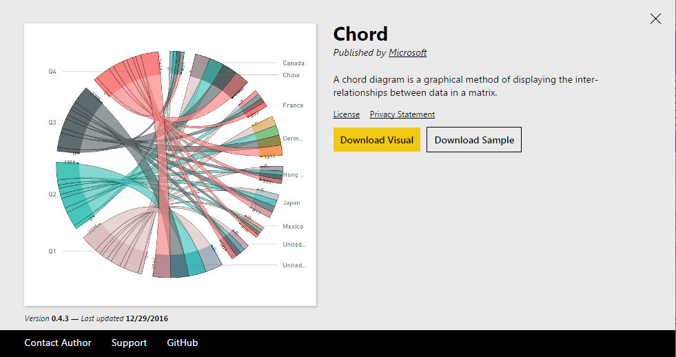 power bi custom visuals chord