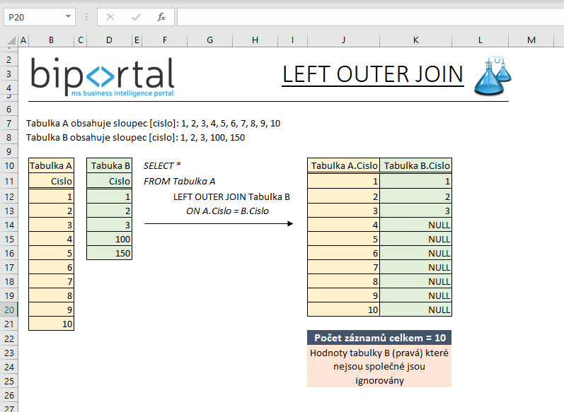 SQL Spojovani tabulek - left outer join