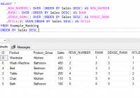 example ranking function - rank, dense_Rank, row_number,ntile
