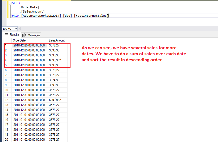 group by example in sql