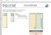 sql full join example in excel