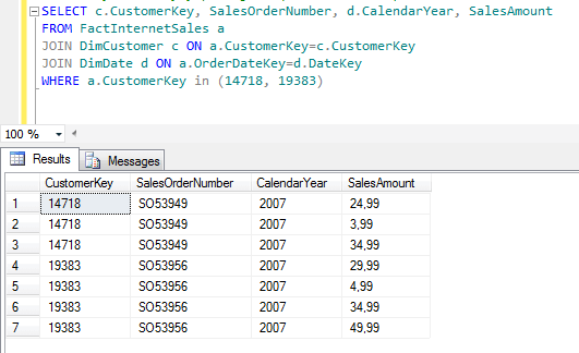sql over with partition by example source data