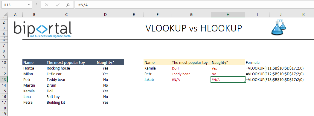 vlookup example in excel - result