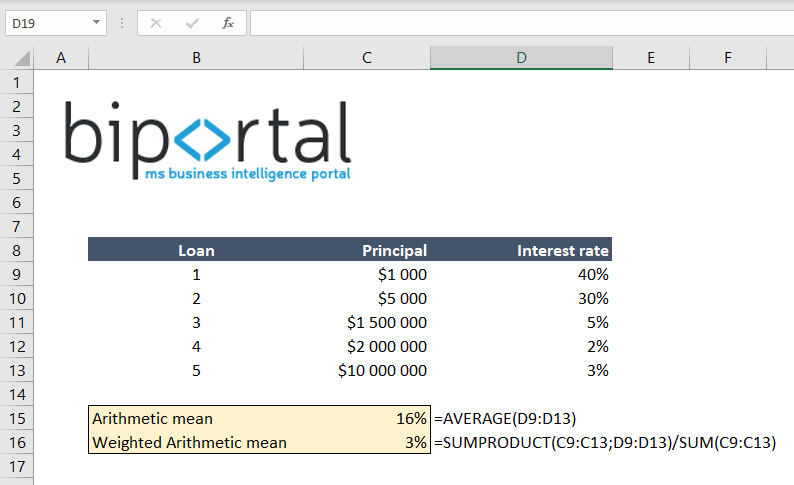 weighted arithmetic average example