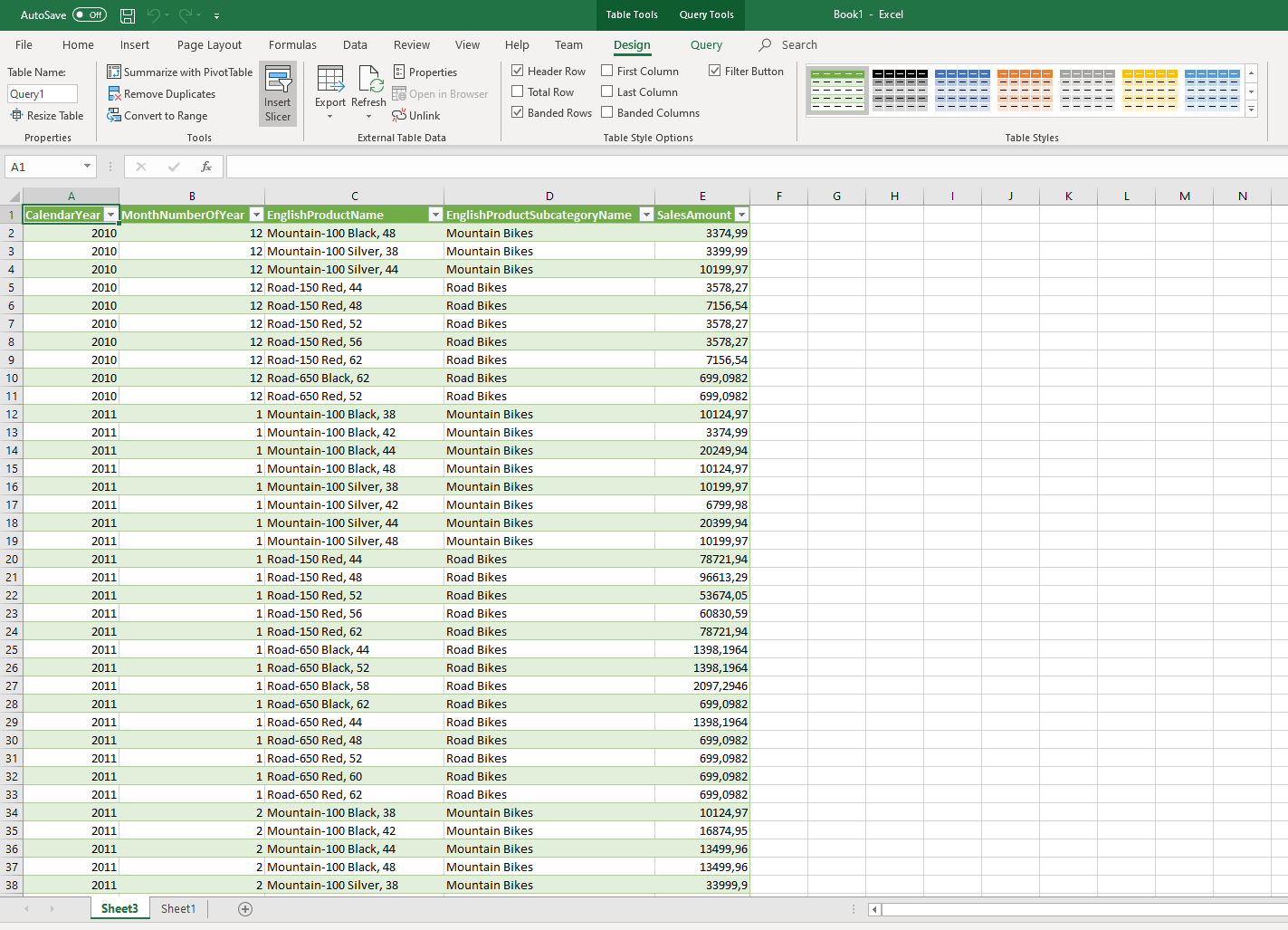 data has been successfully loaded - how to execute sql query from excel_