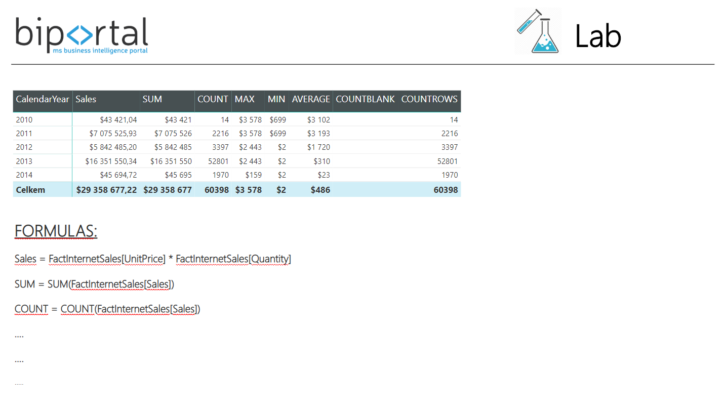 Aggregation functions in DAX for Power BI